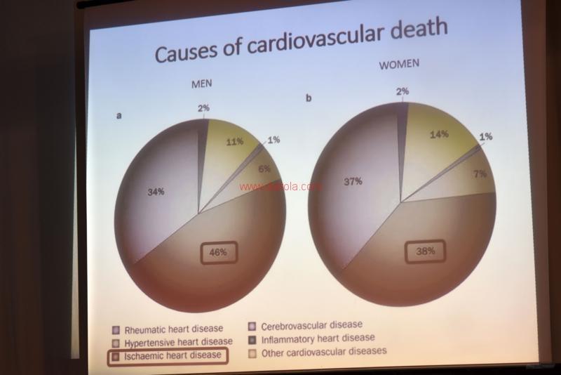 Prevenzione Cardiaca090