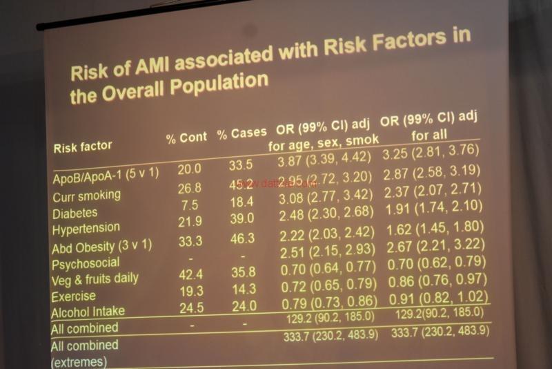 Prevenzione Cardiaca113