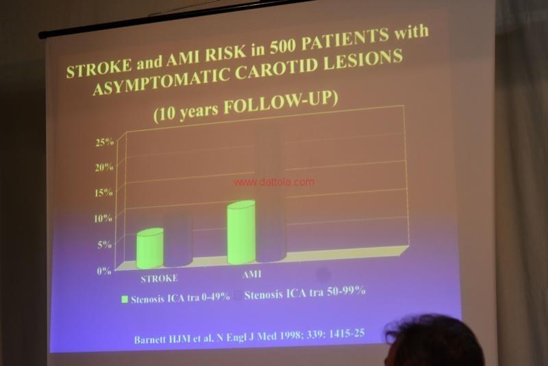 Prevenzione Cardiaca219