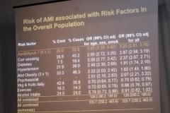 Prevenzione Cardiaca112